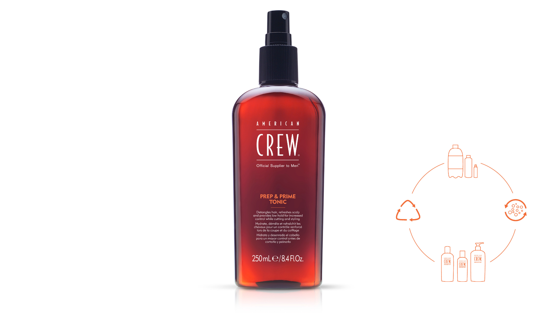 american crew prep and prime tonic sustainable